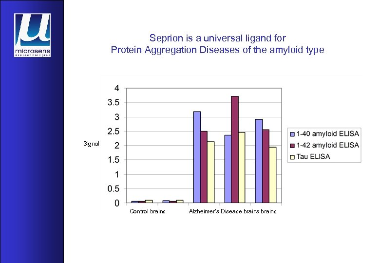 Seprion is a universal ligand for Protein Aggregation Diseases of the amyloid type Signal