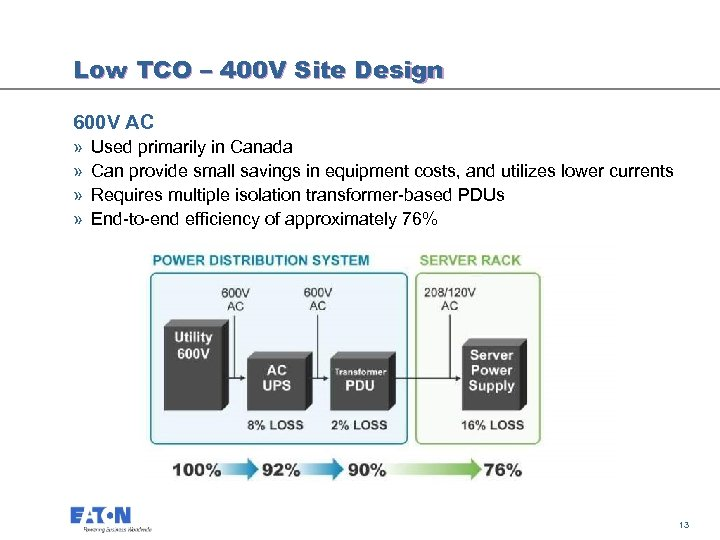 Low TCO – 400 V Site Design 600 V AC » » Used primarily
