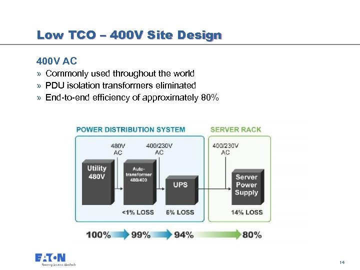 Low TCO – 400 V Site Design 400 V AC » Commonly used throughout
