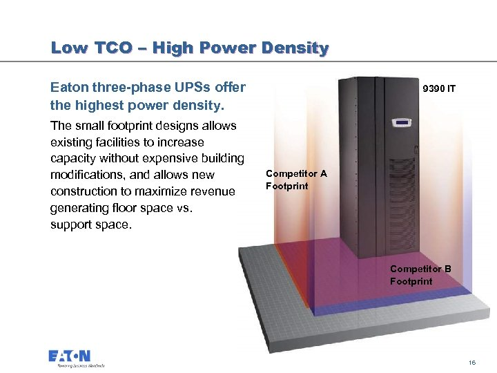 Low TCO – High Power Density Eaton three-phase UPSs offer the highest power density.