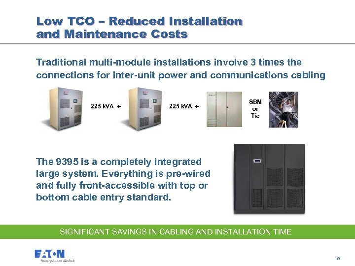Low TCO – Reduced Installation and Maintenance Costs Traditional multi-module installations involve 3 times