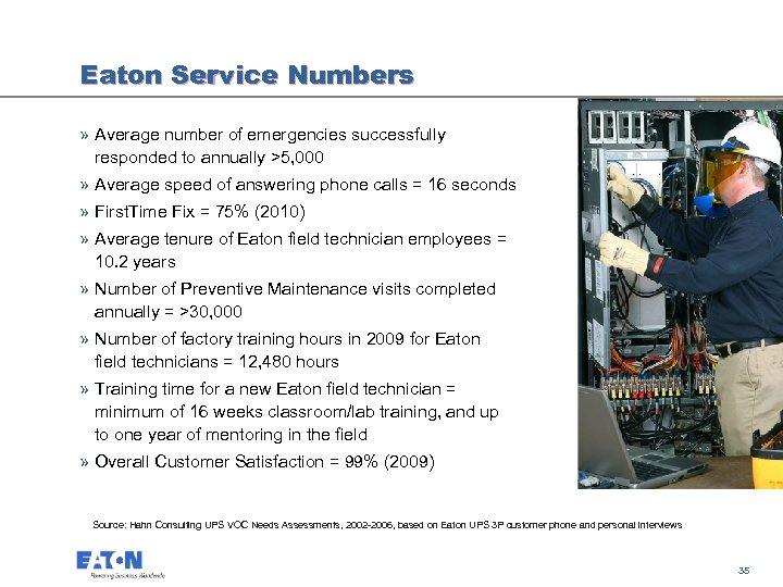 Eaton Service Numbers » Average number of emergencies successfully responded to annually >5, 000
