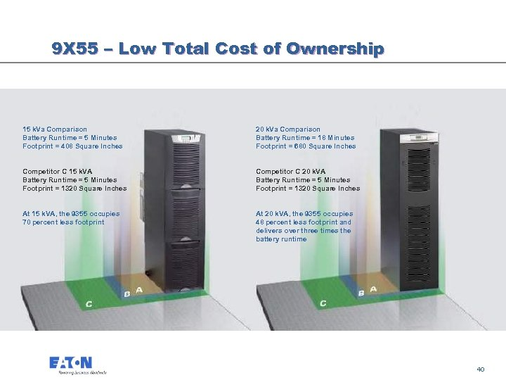 9 X 55 – Low Total Cost of Ownership 15 k. Va Comparison Battery
