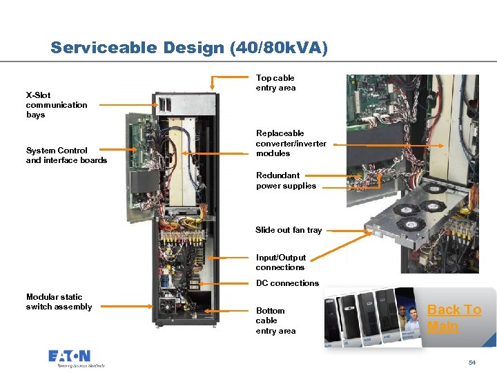 Serviceable Design (40/80 k. VA) X-Slot communication bays System Control and interface boards Top