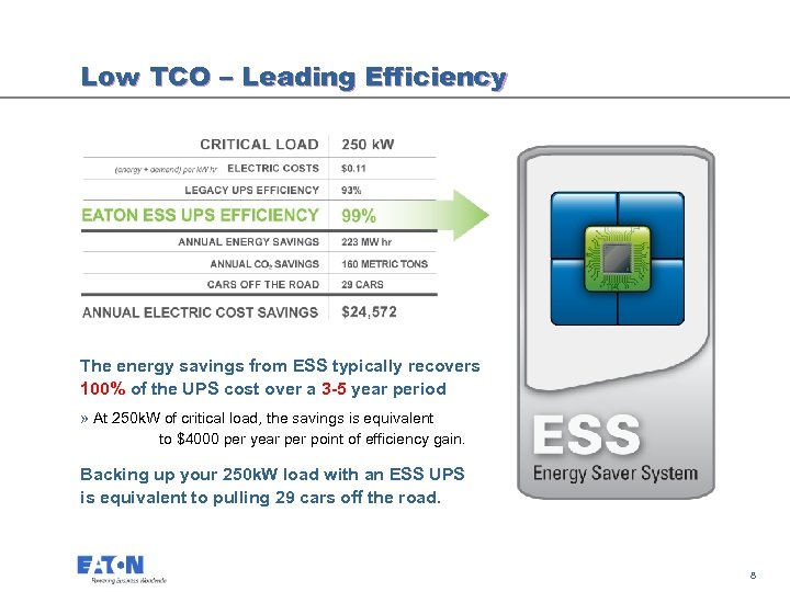 Low TCO – Leading Efficiency The energy savings from ESS typically recovers 100% of