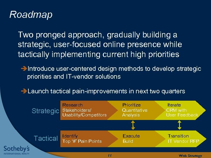 Roadmap Two pronged approach, gradually building a strategic, user-focused online presence while tactically implementing
