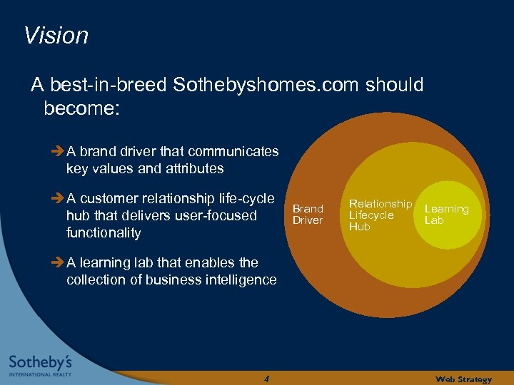 Vision A best-in-breed Sothebyshomes. com should become: A brand driver that communicates key values
