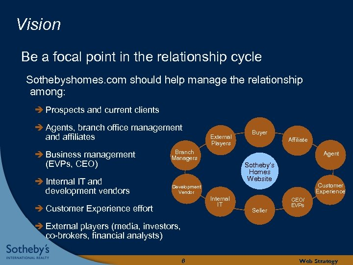 Vision Be a focal point in the relationship cycle Sothebyshomes. com should help manage