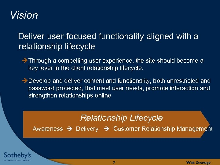 Vision Deliver user-focused functionality aligned with a relationship lifecycle Through a compelling user experience,