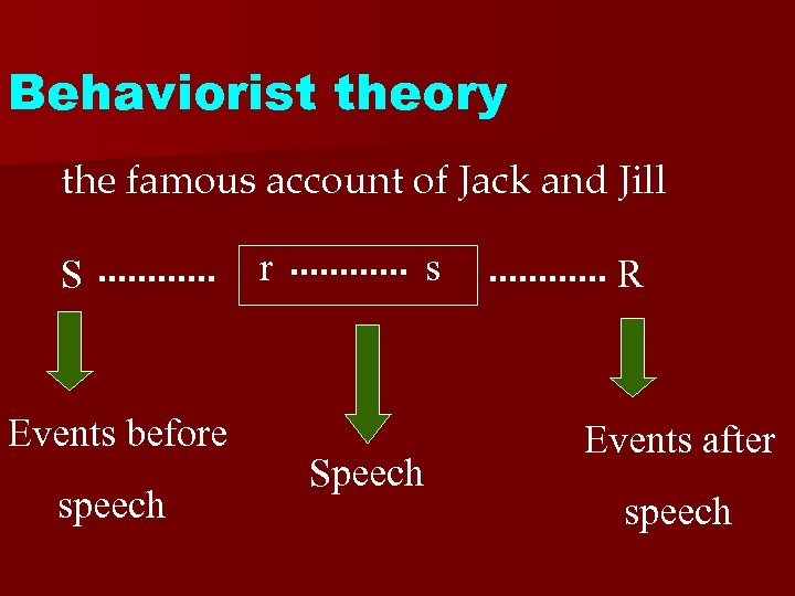 Behaviorist theory the famous account of Jack and Jill S Events before speech r