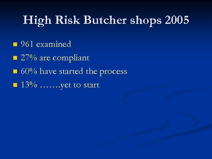 High Risk Butcher shops 2005 961 examined n 27% are compliant n 60% have