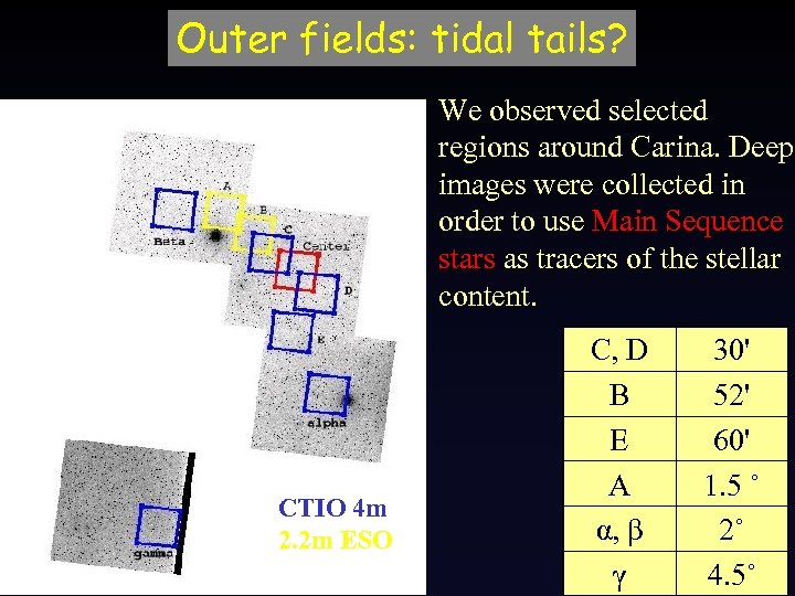 Outer fields: tidal tails? We observed selected regions around Carina. Deep images were collected
