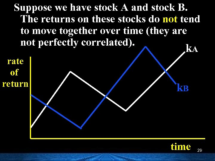 Suppose we have stock A and stock B. The returns on these stocks do