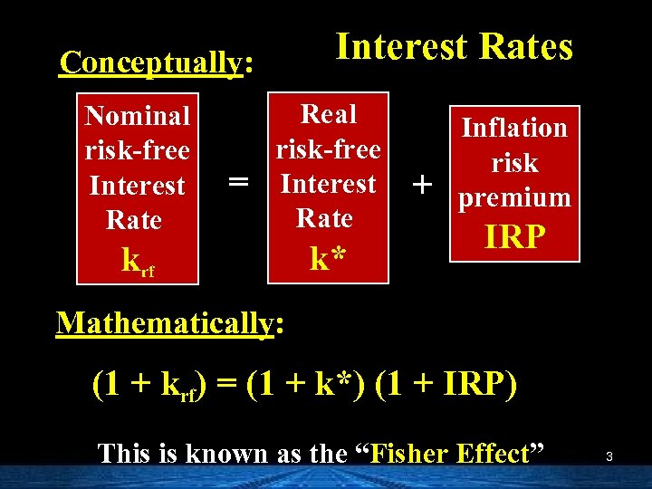 Interest Rates Conceptually: Nominal risk-free Interest Rate = Real risk-free Interest Rate krf k*