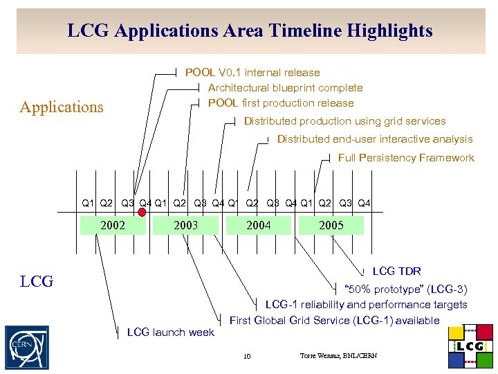 LCG Applications Area Timeline Highlights Applications POOL V 0. 1 internal release Architectural blueprint