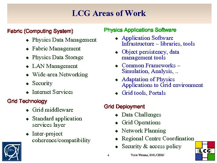 LCG Areas of Work Fabric (Computing System) u u u u Physics Data Management