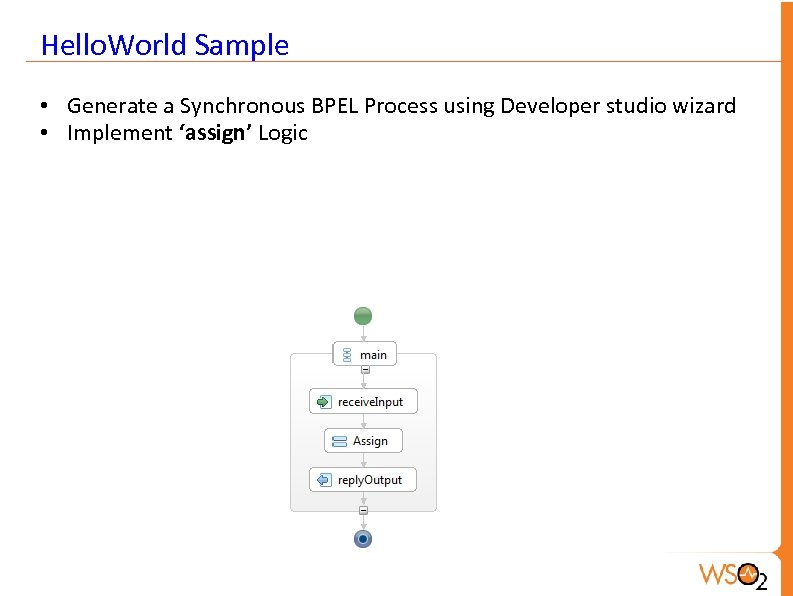 Hello. World Sample • Generate a Synchronous BPEL Process using Developer studio wizard •