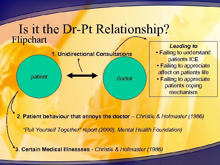 Is it the Dr-Pt Relationship? Flipchart 1. Unidirectional Consultations patient doctor Leading to •