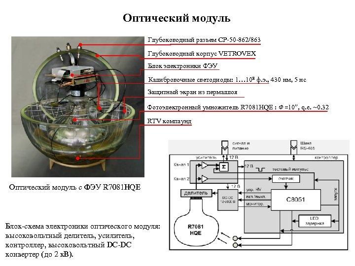 Оптический модуль Глубоководный разъем CP-50 -862/863 Глубоководный корпус VETROVEX Блок электроники ФЭУ Калибровочные светодиоды: