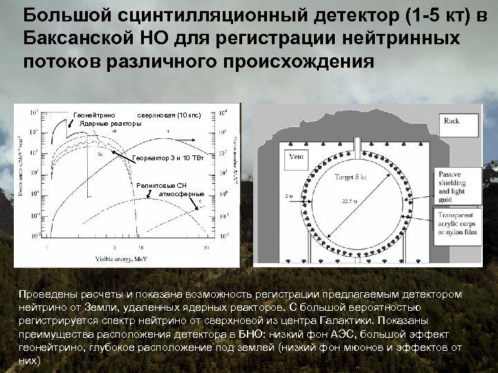 Большой сцинтилляционный детектор (1 -5 кт) в Баксанской НО для регистрации нейтринных Mount Andyrchi