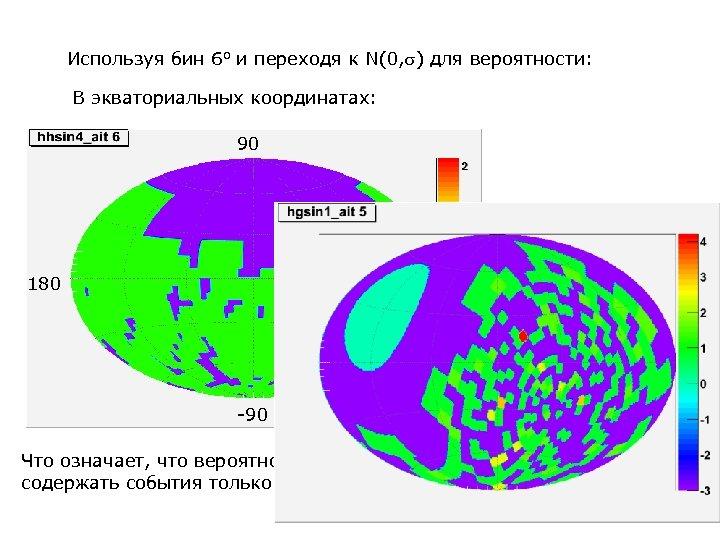 Используя бин 6 o и переходя к N(0, ) для вероятности: В экваториальных координатах: