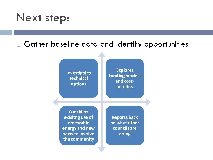 Next step: Gather baseline data and identify opportunities: