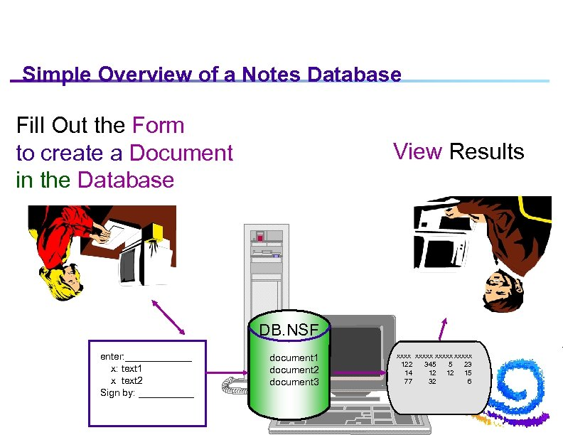 Simple Overview of a Notes Database Fill Out the Form to create a Document