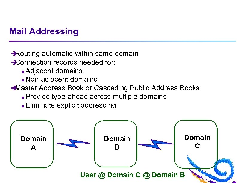 Mail Addressing è Routing automatic within same domain è Connection records needed for: Adjacent