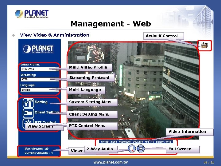 Management - Web u View Video & Administration Active. X Control Multi Video Profile
