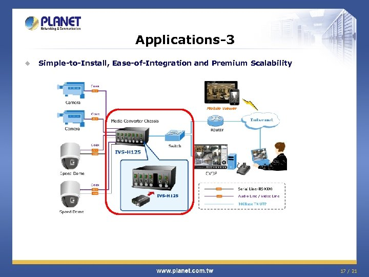 Applications-3 u Simple-to-Install, Ease-of-Integration and Premium Scalability 17 / 21