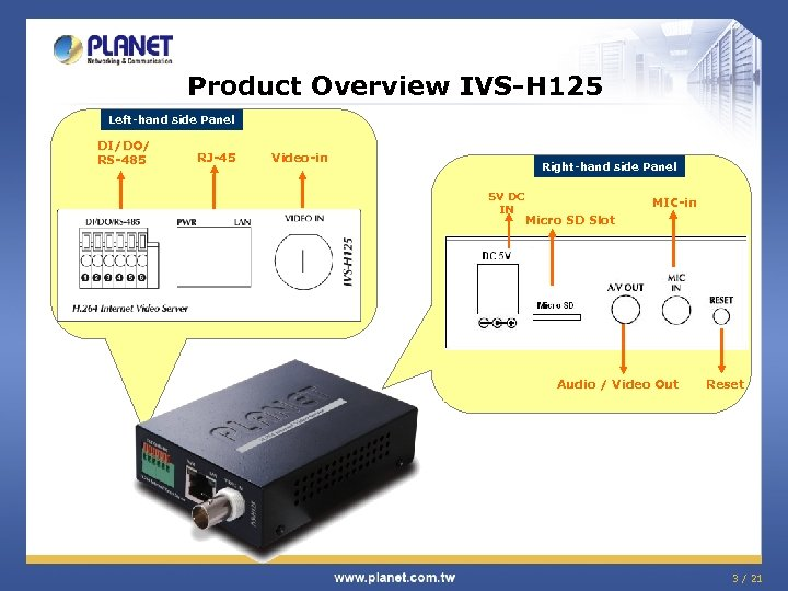 Product Overview IVS-H 125 Left-hand side Panel DI/DO/ RS-485 RJ-45 Video-in Right-hand side Panel