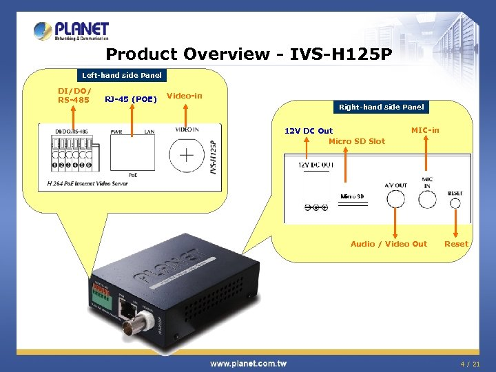 Product Overview - IVS-H 125 P Left-hand side Panel DI/DO/ RS-485 RJ-45 (POE) Video-in