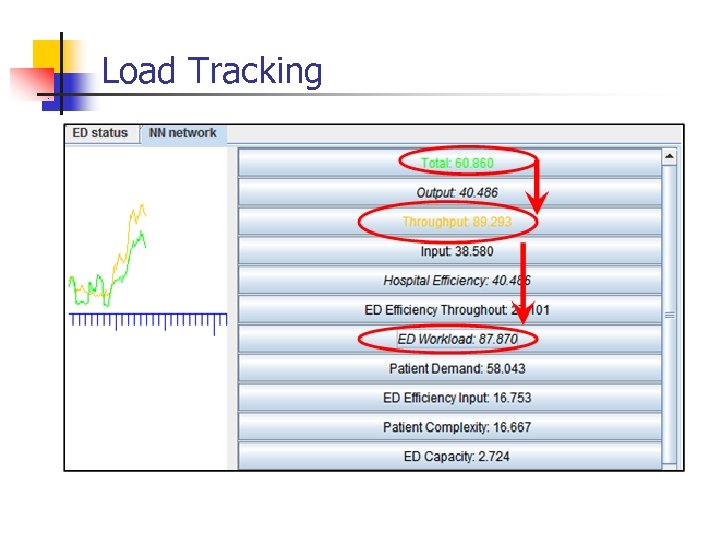 Load Tracking