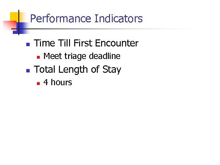 Performance Indicators n Time Till First Encounter n n Meet triage deadline Total Length