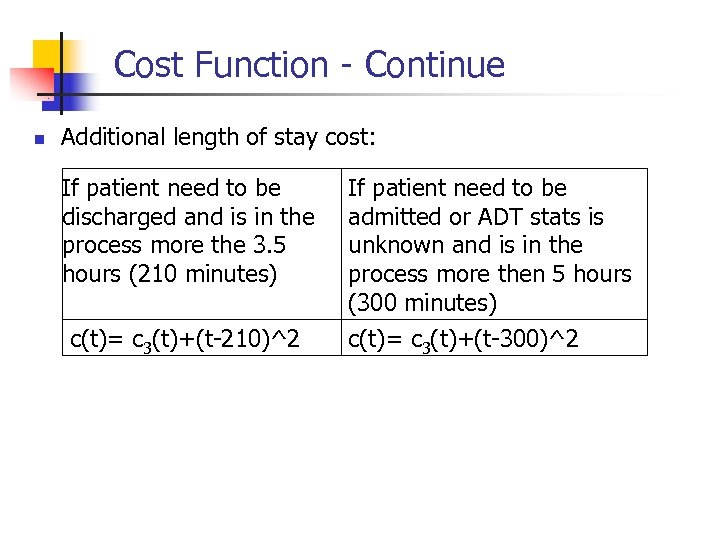 Cost Function - Continue n Additional length of stay cost: If patient need to