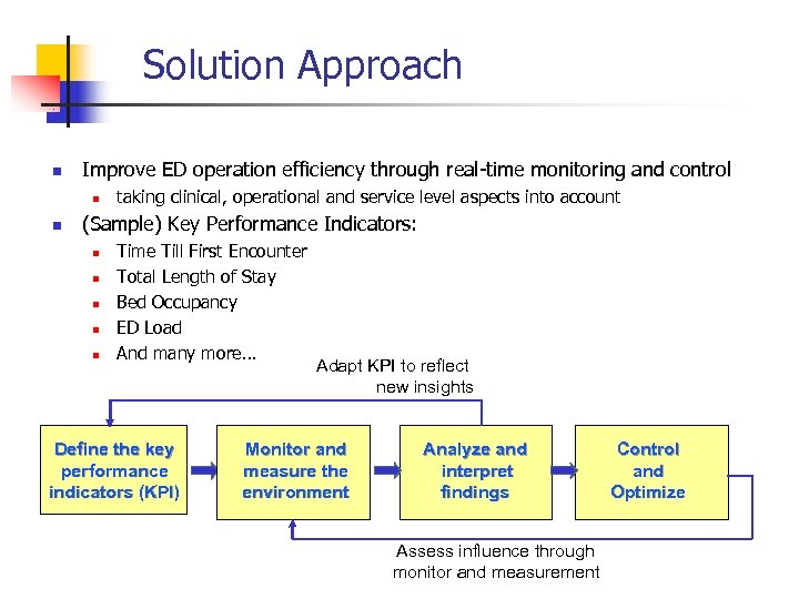 Solution Approach n Improve ED operation efficiency through real-time monitoring and control n n