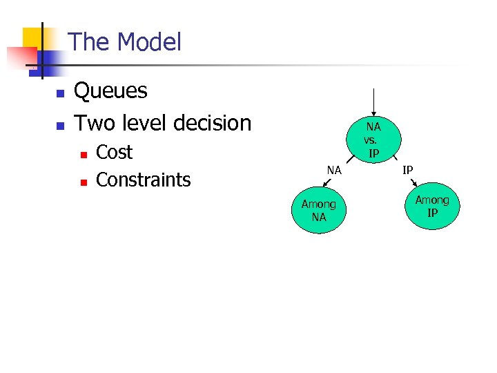 The Model n n Queues Two level decision n n Cost Constraints NA vs.