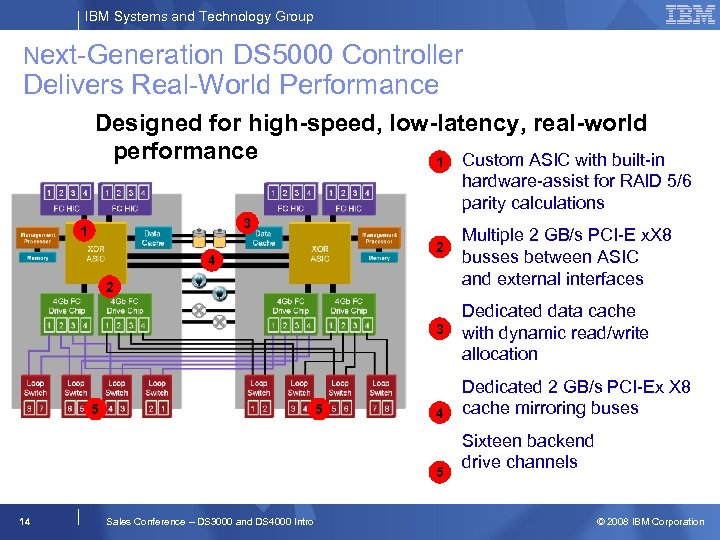 IBM Systems and Technology Group Next-Generation DS 5000 Controller Delivers Real-World Performance Designed for