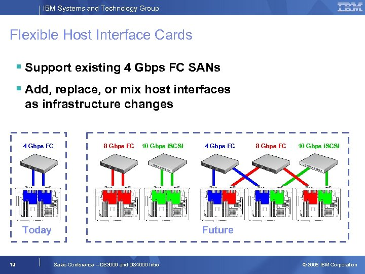 IBM Systems and Technology Group HIC Flexible Host Interface Cards § Support existing 4