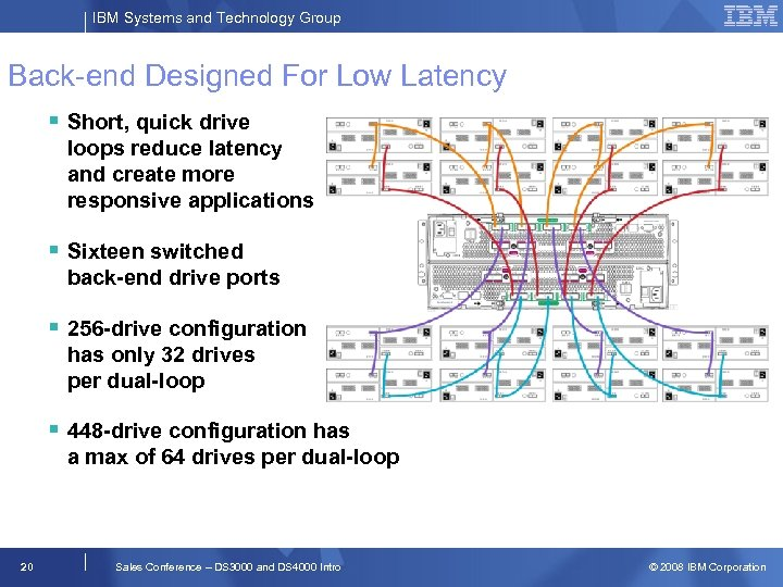 IBM Systems and Technology Group Back-end Designed For Low Latency § Short, quick drive