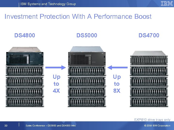 IBM Systems and Technology Group Investment Protection With A Performance Boost DS 4800 DS