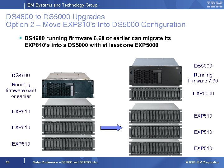 IBM Systems and Technology Group DS 4800 to DS 5000 Upgrades Option 2 –