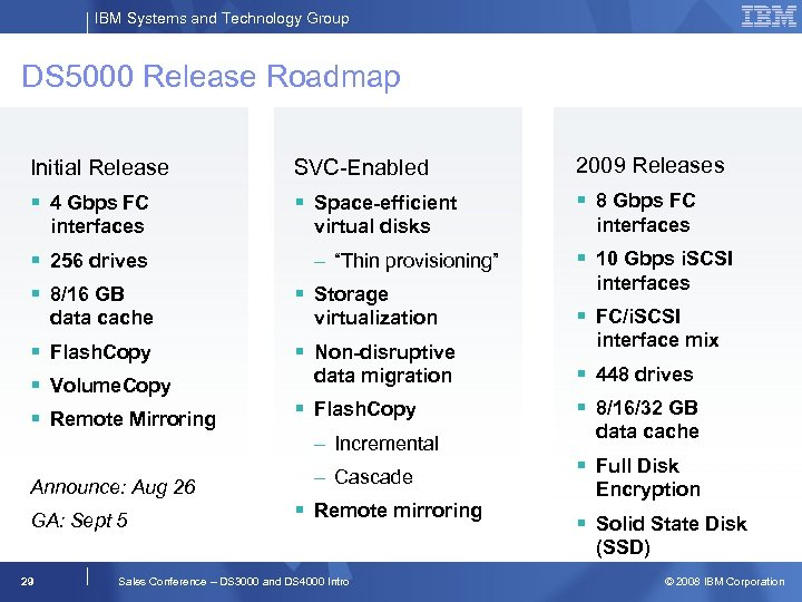 IBM Systems and Technology Group DS 5000 Release Roadmap Initial Release SVC-Enabled 2009 Releases