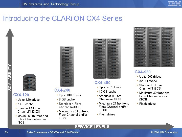 IBM Systems and Technology Group SCALABILITY Introducing the CLARii. ON CX 4 Series CX