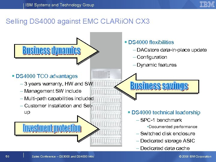 IBM Systems and Technology Group Selling DS 4000 against EMC CLARii. ON CX 3