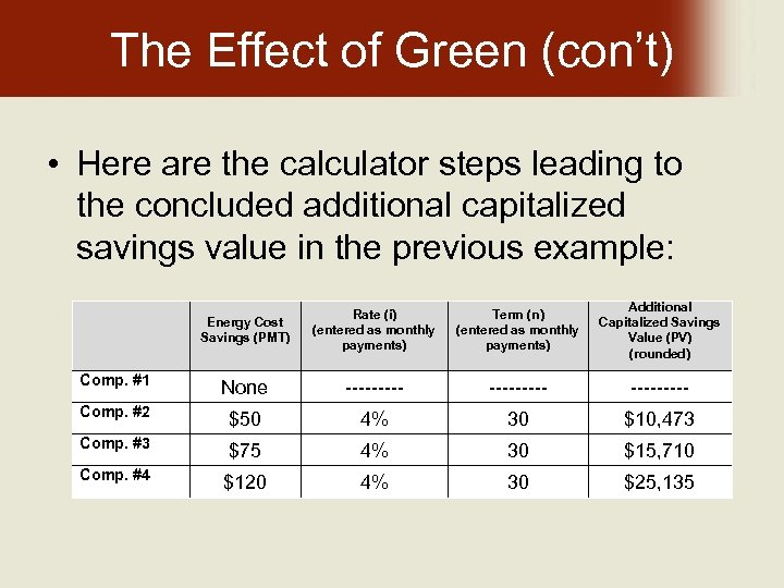 The Effect of Green (con't) • Here are the calculator steps leading to the