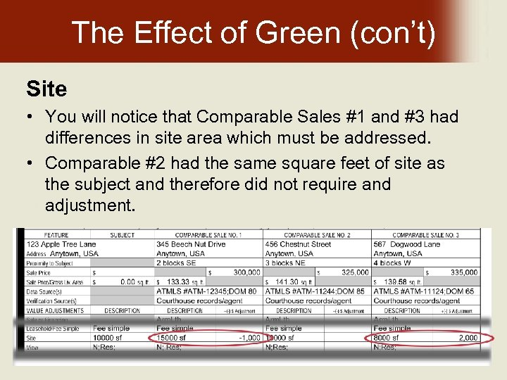 The Effect of Green (con't) Site • You will notice that Comparable Sales #1