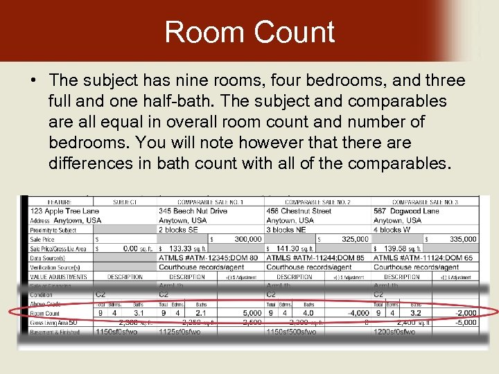 Room Count • The subject has nine rooms, four bedrooms, and three full and