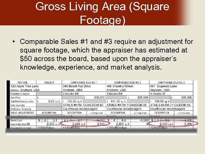 Gross Living Area (Square Footage) • Comparable Sales #1 and #3 require an adjustment