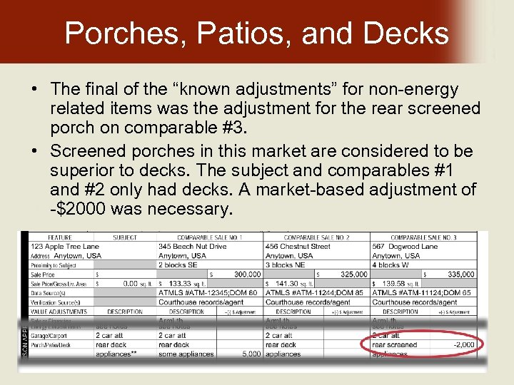 """Porches, Patios, and Decks • The final of the """"known adjustments"""" for non-energy related"""